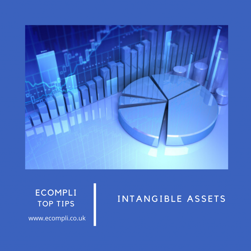 Ecompli - FCA Intangible Assets